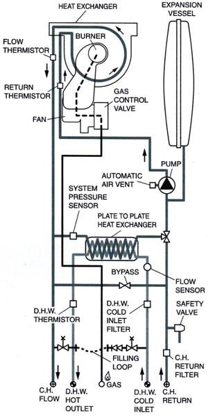 commercial condensing boiler diagram